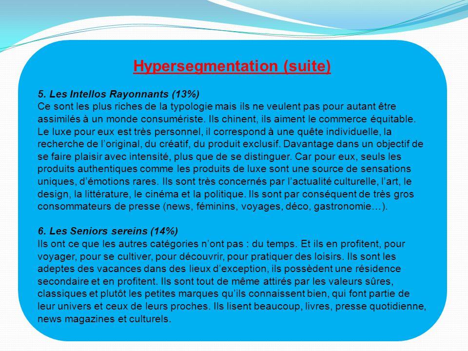Hypersegmentation (suite) 7.