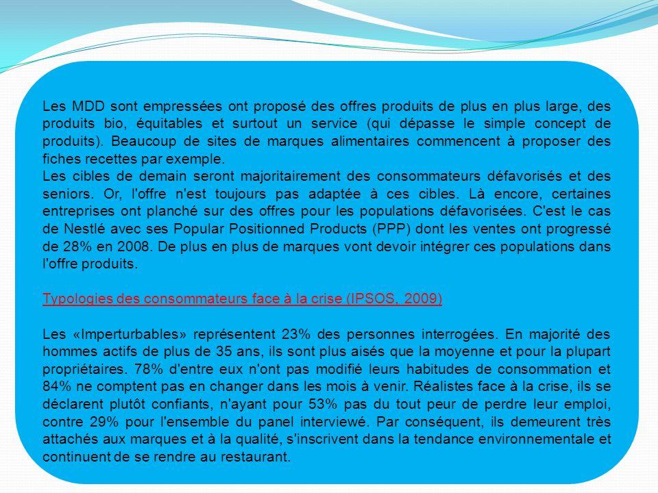 Les MDD sont empressées ont proposé des offres produits de plus en plus large, des produits bio, équitables et surtout un service (qui dépasse le simple concept de produits).