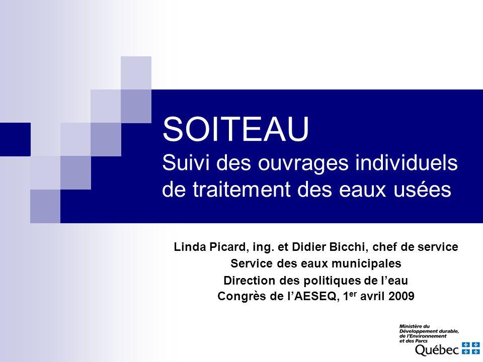 SOITEAU Suivi des ouvrages individuels de traitement des eaux usées Linda Picard, ing. et Didier Bicchi, chef de service Service des eaux municipales