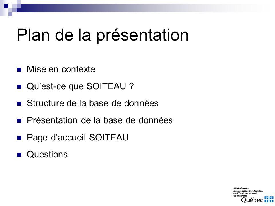 Plan de la présentation Mise en contexte Quest-ce que SOITEAU ? Structure de la base de données Présentation de la base de données Page daccueil SOITE
