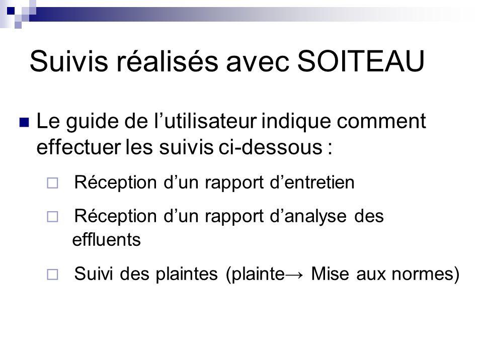 Suivis réalisés avec SOITEAU Le guide de lutilisateur indique comment effectuer les suivis ci-dessous : Réception dun rapport dentretien Réception dun