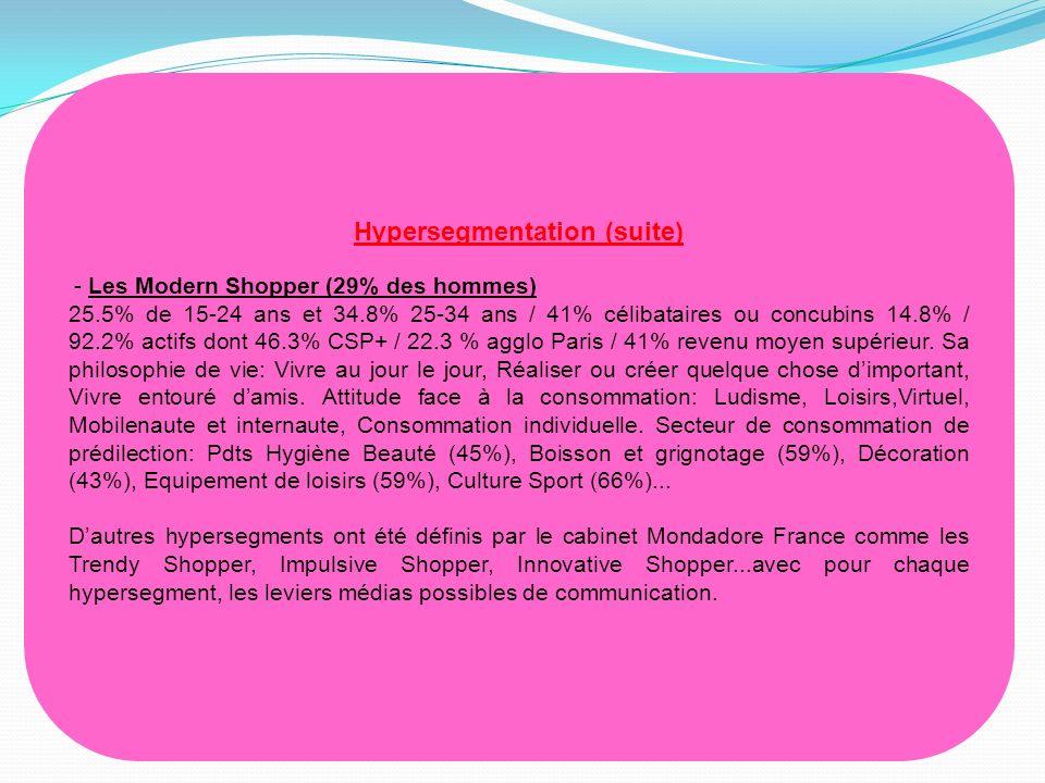 Hypersegmentation (suite) - Les Modern Shopper (29% des hommes) 25.5% de 15-24 ans et 34.8% 25-34 ans / 41% célibataires ou concubins 14.8% / 92.2% actifs dont 46.3% CSP+ / 22.3 % agglo Paris / 41% revenu moyen supérieur.