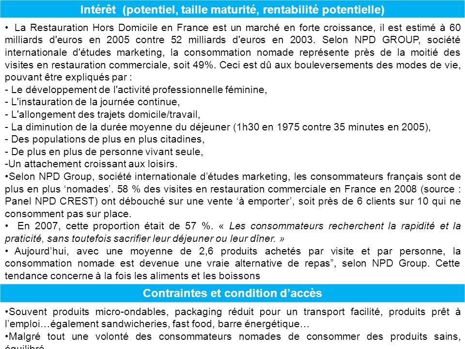 Intérêt (potentiel, taille maturité, rentabilité potentielle) La Restauration Hors Domicile en France est un marché en forte croissance, il est estimé