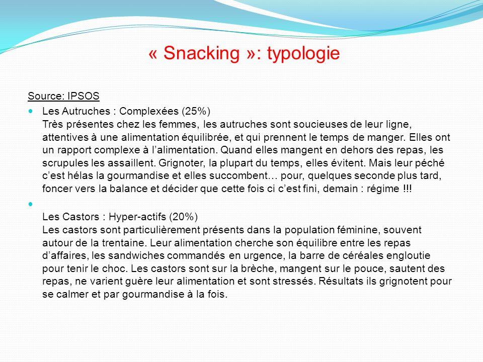 « Snacking »: typologie Source: IPSOS Les Autruches : Complexées (25%) Très présentes chez les femmes, les autruches sont soucieuses de leur ligne, at