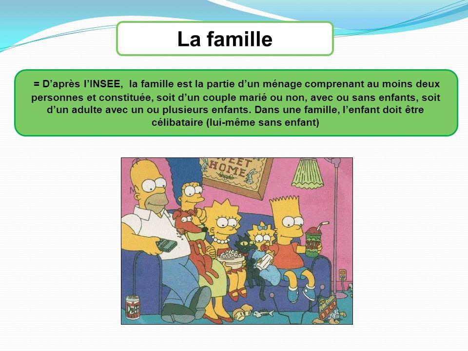 La famille = Daprès lINSEE, la famille est la partie dun ménage comprenant au moins deux personnes et constituée, soit dun couple marié ou non, avec ou sans enfants, soit dun adulte avec un ou plusieurs enfants.