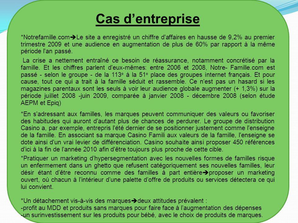 Cas dentreprise *Notrefamille.com Le site a enregistré un chiffre d'affaires en hausse de 9,2% au premier trimestre 2009 et une audience en augmentati