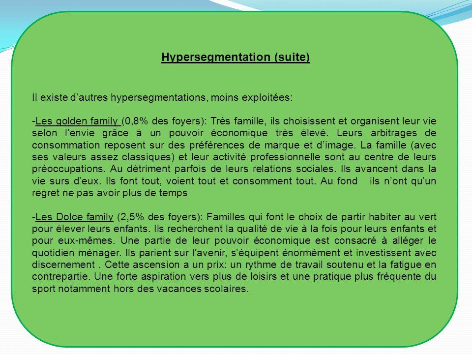 Hypersegmentation (suite) Il existe dautres hypersegmentations, moins exploitées: -Les golden family (0,8% des foyers): Très famille, ils choisissent et organisent leur vie selon lenvie grâce à un pouvoir économique très élevé.