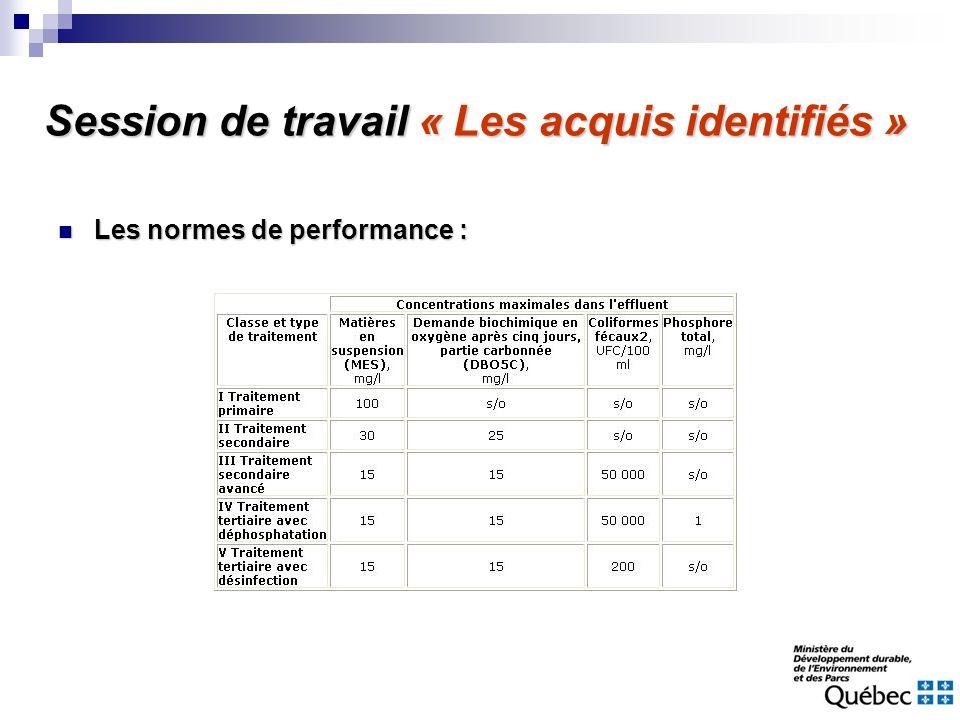 Session de travail « Les acquis identifiés » Les normes de performance : Les normes de performance :