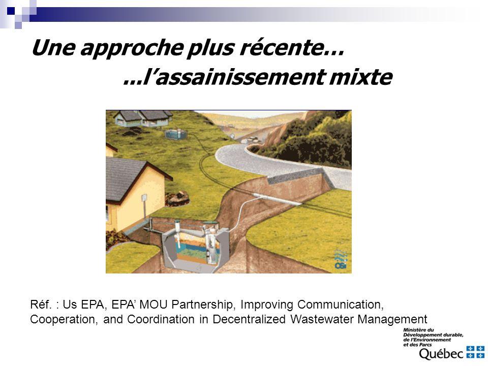 Une approche plus récente…...lassainissement mixte Réf. : Us EPA, EPA MOU Partnership, Improving Communication, Cooperation, and Coordination in Decen