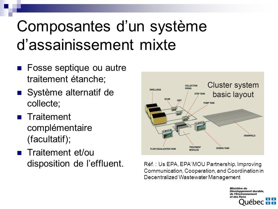 Composantes dun système dassainissement mixte Fosse septique ou autre traitement étanche; Système alternatif de collecte; Traitement complémentaire (f