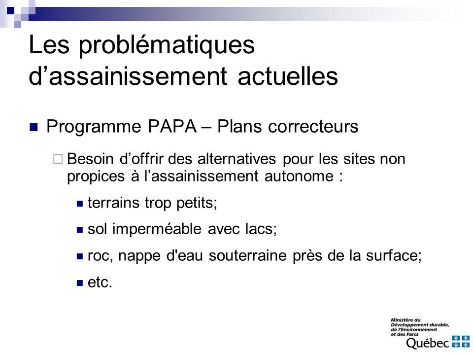Les problématiques dassainissement actuelles Programme PAPA – Plans correcteurs Besoin doffrir des alternatives pour les sites non propices à lassaini