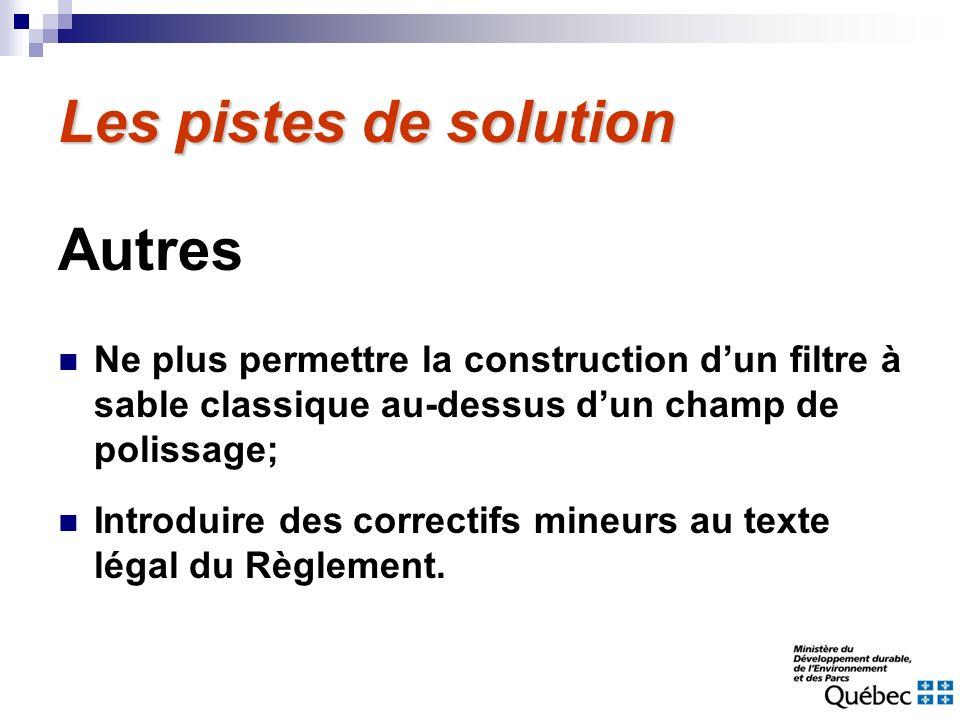 Les pistes de solution Autres Ne plus permettre la construction dun filtre à sable classique au-dessus dun champ de polissage; Introduire des correcti