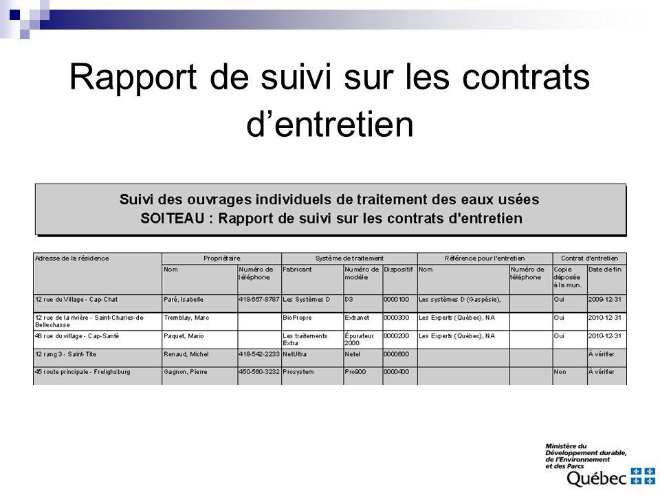Rapport de suivi sur les contrats dentretien