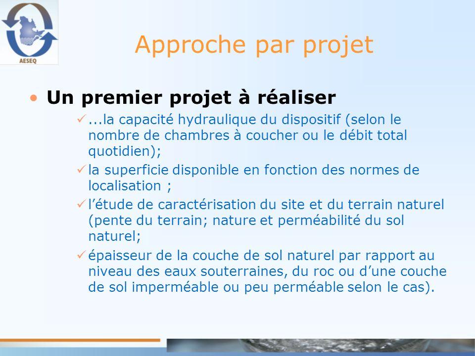 Approche par projet Un premier projet à réaliser...la capacité hydraulique du dispositif (selon le nombre de chambres à coucher ou le débit total quot