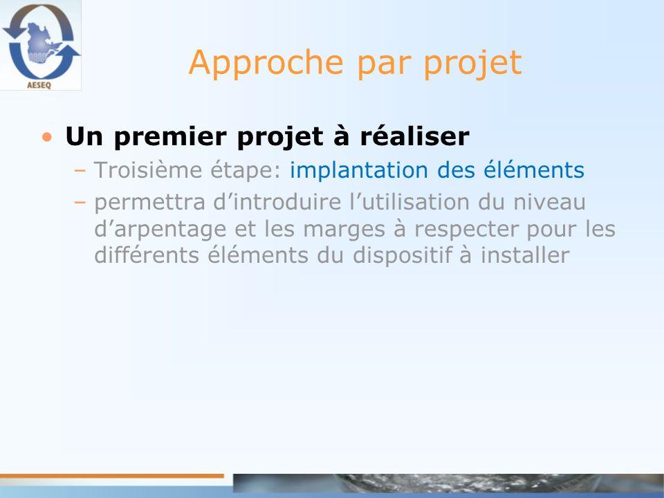 Approche par projet Un premier projet à réaliser –Troisième étape: implantation des éléments –permettra dintroduire lutilisation du niveau darpentage