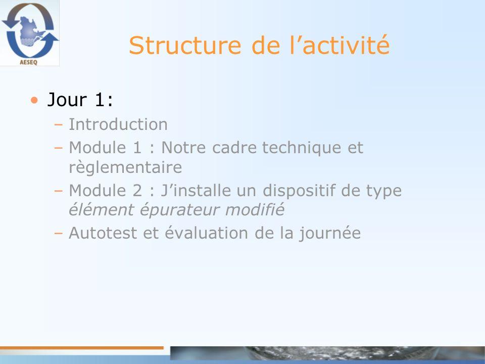 Structure de lactivité Jour 1: –Introduction –Module 1 : Notre cadre technique et règlementaire –Module 2 : Jinstalle un dispositif de type élément ép
