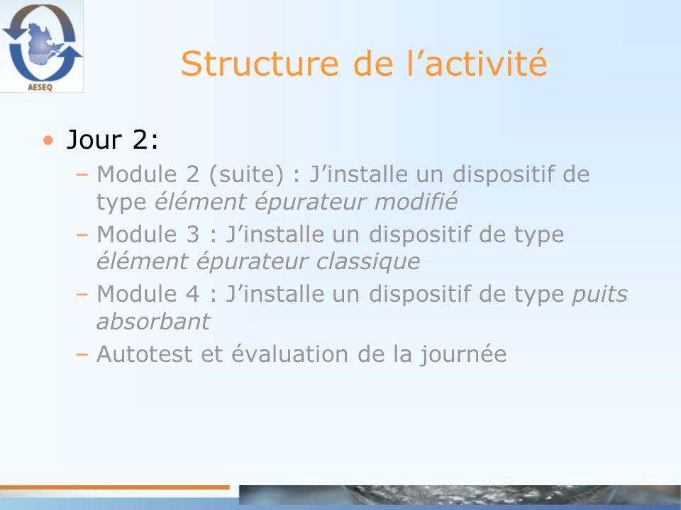 Jour 2: –Module 2 (suite) : Jinstalle un dispositif de type élément épurateur modifié –Module 3 : Jinstalle un dispositif de type élément épurateur cl