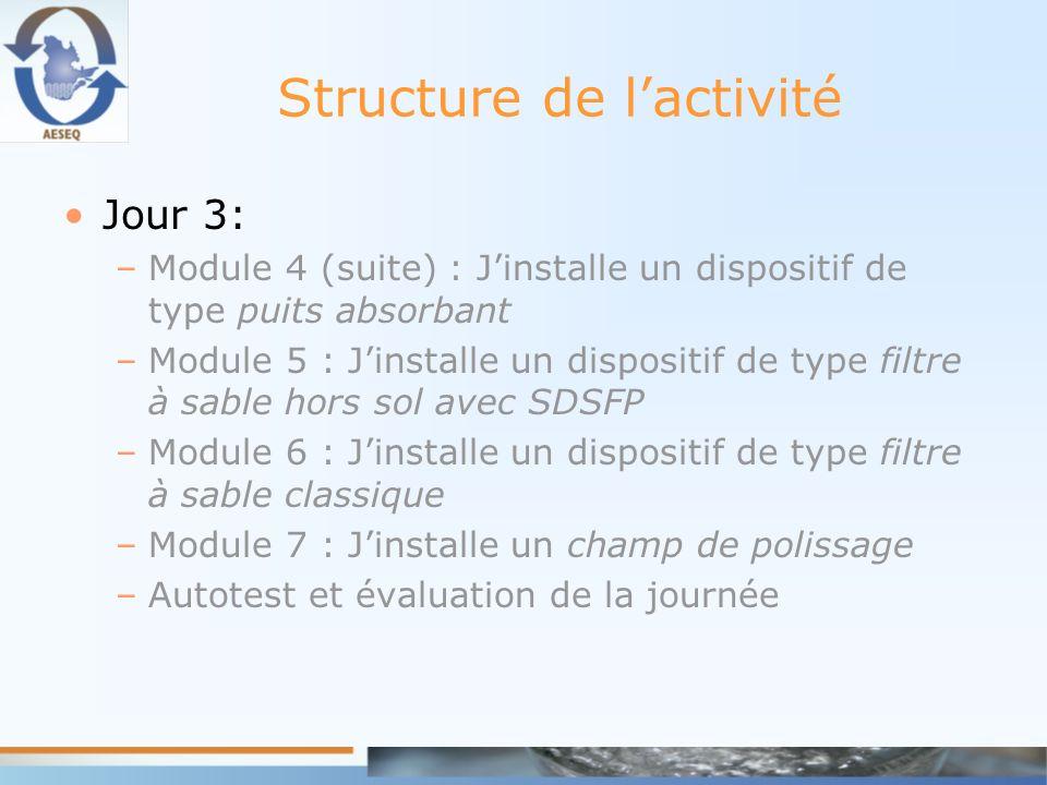 Jour 3: –Module 4 (suite) : Jinstalle un dispositif de type puits absorbant –Module 5 : Jinstalle un dispositif de type filtre à sable hors sol avec S