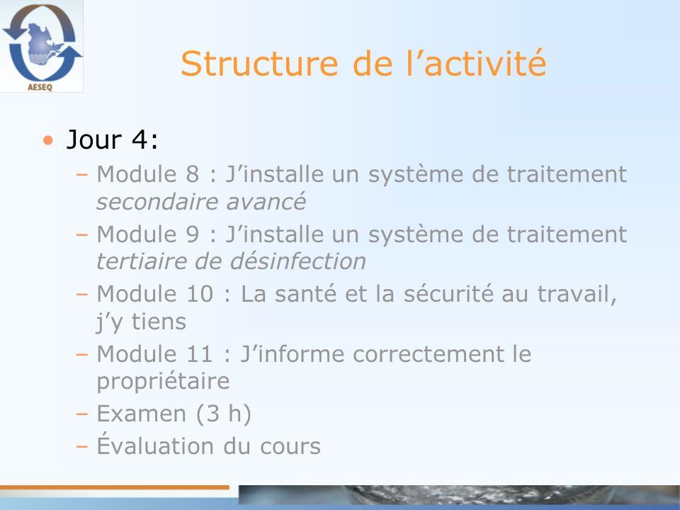 Jour 4: –Module 8 : Jinstalle un système de traitement secondaire avancé –Module 9 : Jinstalle un système de traitement tertiaire de désinfection –Mod