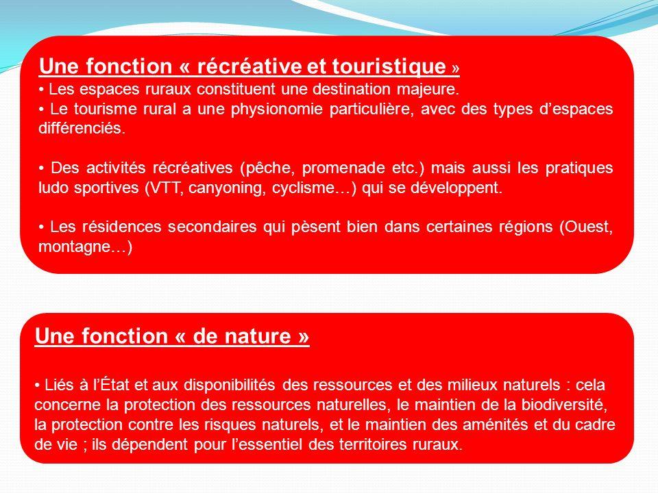 Une fonction « de nature » Liés à lÉtat et aux disponibilités des ressources et des milieux naturels : cela concerne la protection des ressources natu
