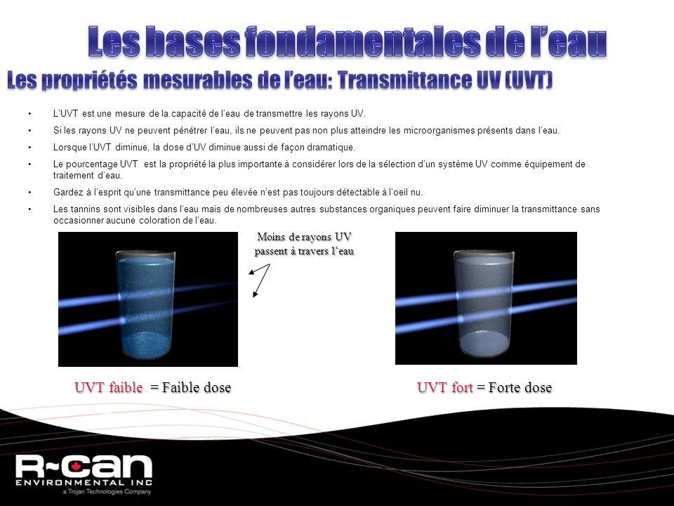 LUVT est une mesure de la capacité de leau de transmettre les rayons UV.