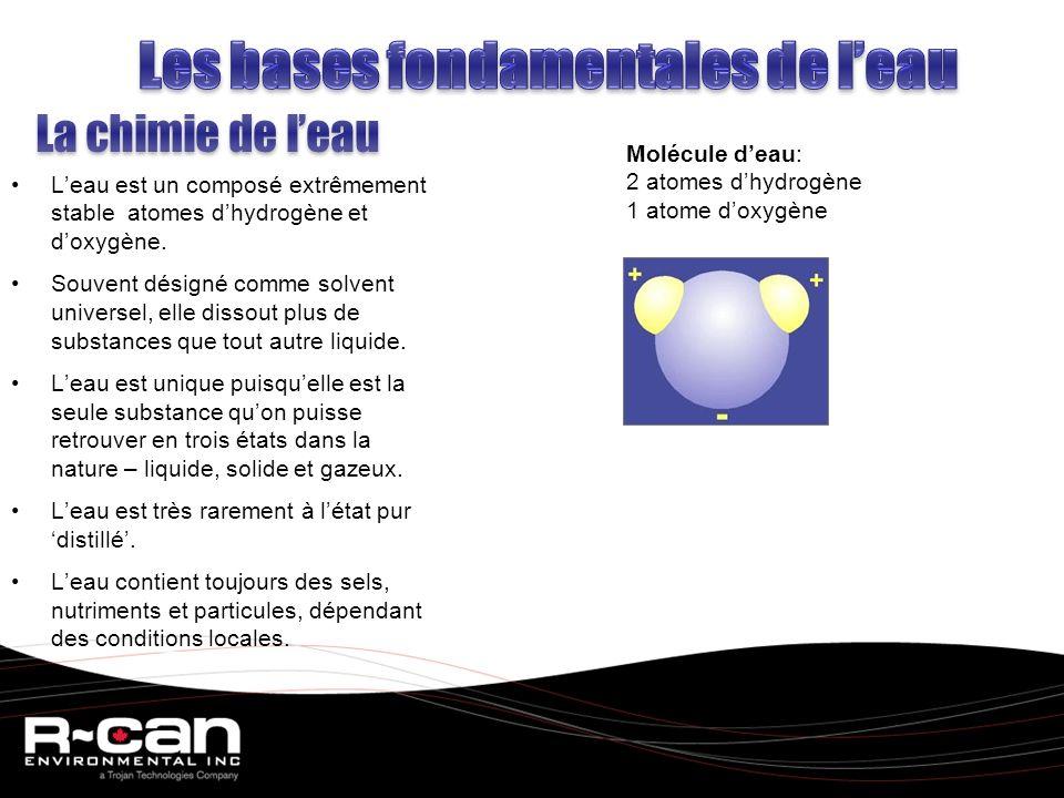 Leau est un composé extrêmement stable atomes dhydrogène et doxygène.