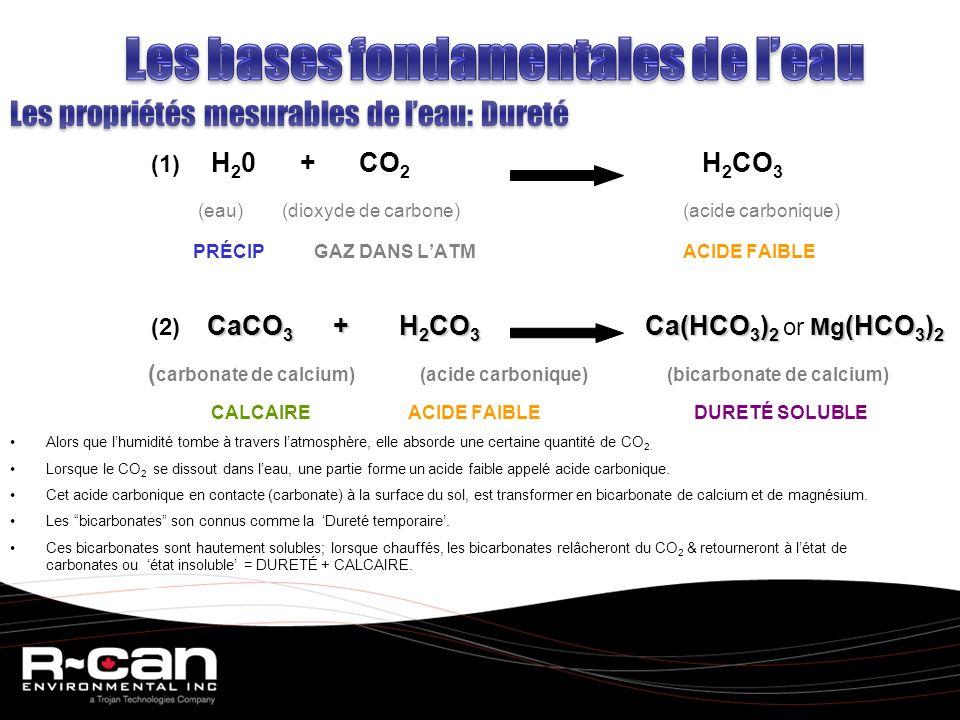 (1) H 2 0 + CO 2 H 2 CO 3 (eau) (dioxyde de carbone) (acide carbonique) PRÉCIP GAZ DANS LATM ACIDE FAIBLE CaCO 3 + H 2 CO 3 Ca(HCO 3 ) 2 Mg (HCO 3 ) 2 (2) CaCO 3 + H 2 CO 3 Ca(HCO 3 ) 2 or Mg (HCO 3 ) 2 ( carbonate de calcium) (acide carbonique) (bicarbonate de calcium) CALCAIRE ACIDE FAIBLE DURETÉ SOLUBLE Alors que lhumidité tombe à travers latmosphère, elle absorde une certaine quantité de CO 2.