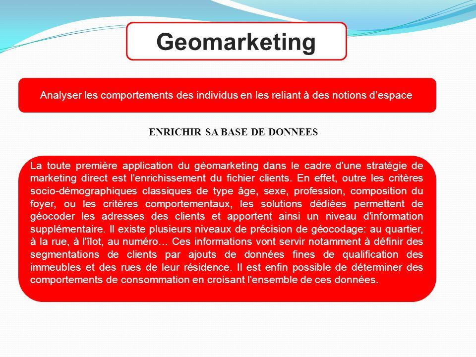 Analyser les comportements des individus en les reliant à des notions despace Geomarketing La toute première application du géomarketing dans le cadre