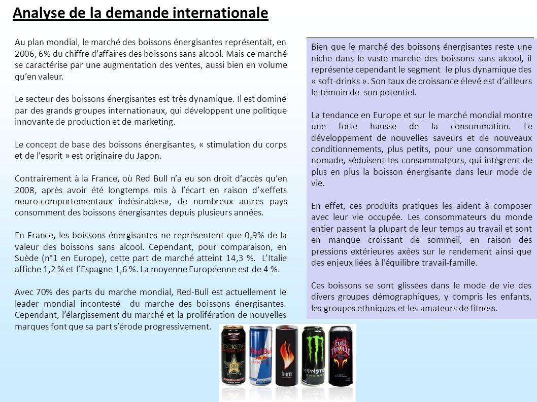 Analyse de la demande internationale Bien que le marché des boissons énergisantes reste une niche dans le vaste marché des boissons sans alcool, il représente cependant le segment le plus dynamique des « soft-drinks ».