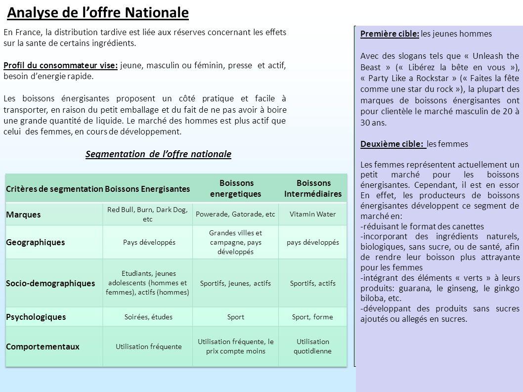 Analyse de loffre Nationale Segmentation de loffre nationale En France, la distribution tardive est liée aux réserves concernant les effets sur la san