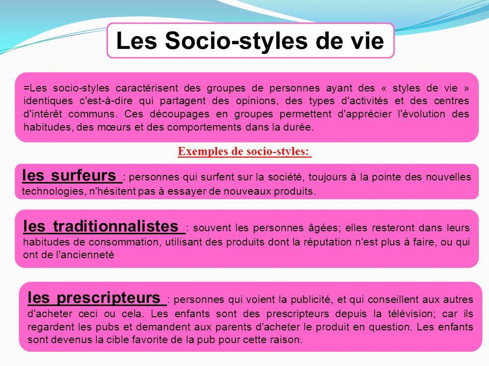 Les Socio-styles de vie =Les socio-styles caractérisent des groupes de personnes ayant des « styles de vie » identiques c'est-à-dire qui partagent des