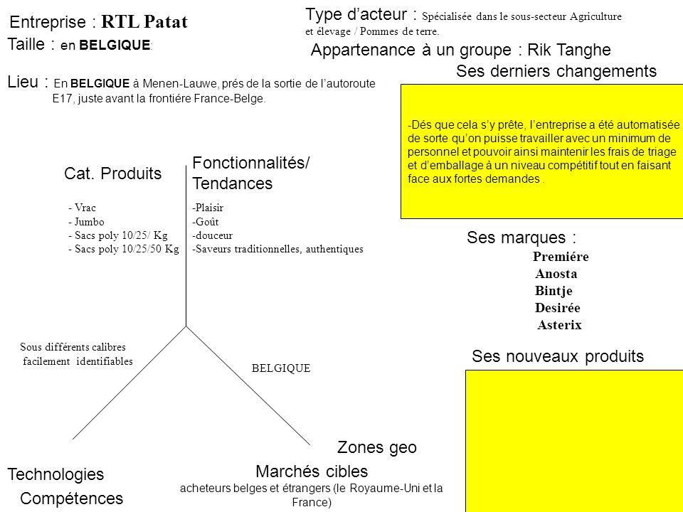 Entreprise : RTL Patat -Dés que cela sy prête, lentreprise a été automatisée de sorte quon puisse travailler avec un minimum de personnel et pouvoir a