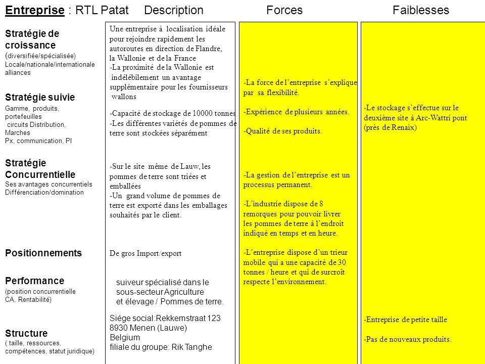 Entreprise : RTL Patat Stratégie suivie Stratégie de croissance ( diversifiée/spécialisée) Locale/nationale/internationale alliances ForcesFaiblesses