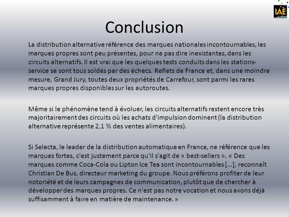 Conclusion La distribution alternative référence des marques nationales incontournables, les marques propres sont peu présentes, pour ne pas dire inex