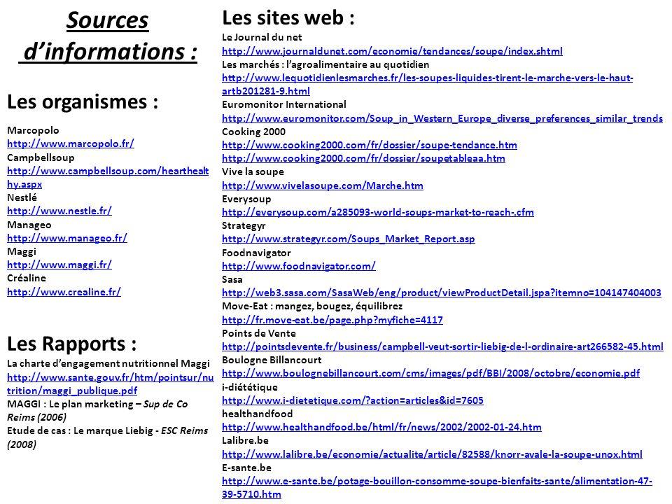 Sources dinformations : Les sites web : Le Journal du net http://www.journaldunet.com/economie/tendances/soupe/index.shtml Les marchés : lagroalimenta