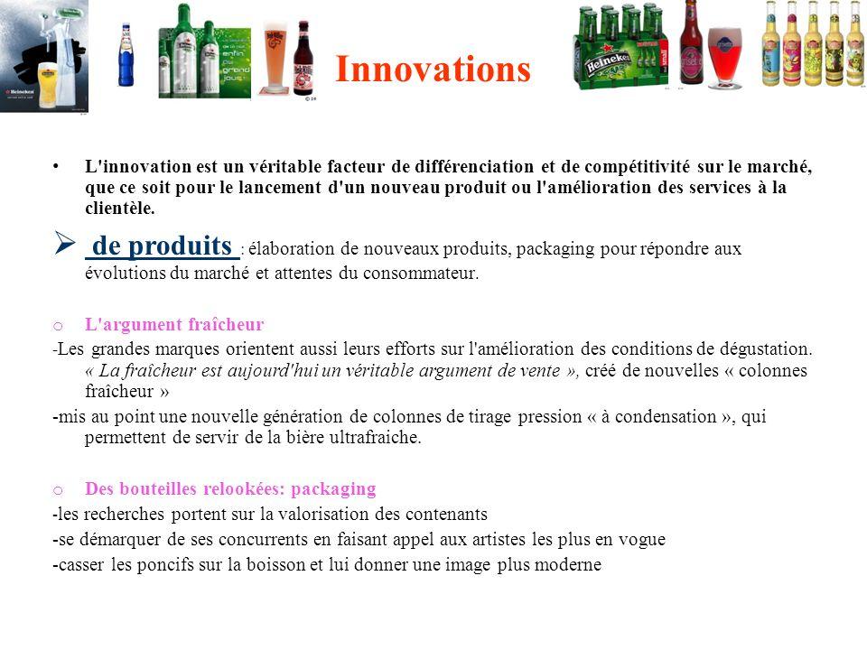 Innovations L'innovation est un véritable facteur de différenciation et de compétitivité sur le marché, que ce soit pour le lancement d'un nouveau pro