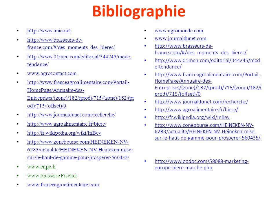 Bibliographie http://www.ania.net http://www.brasseurs-de- france.com/#/des_moments_des_bieres/ http://www.brasseurs-de- france.com/#/des_moments_des_
