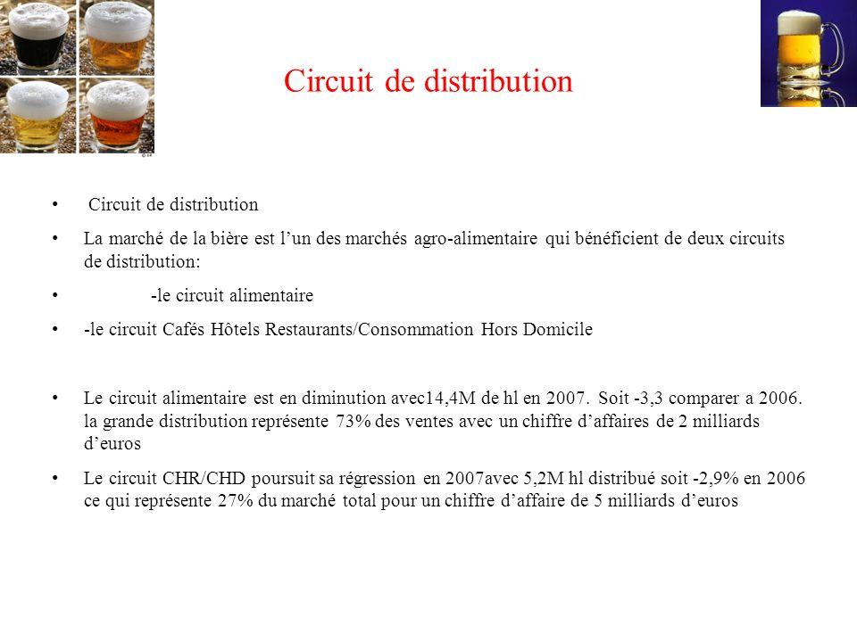 Circuit de distribution La marché de la bière est lun des marchés agro-alimentaire qui bénéficient de deux circuits de distribution: -le circuit alime