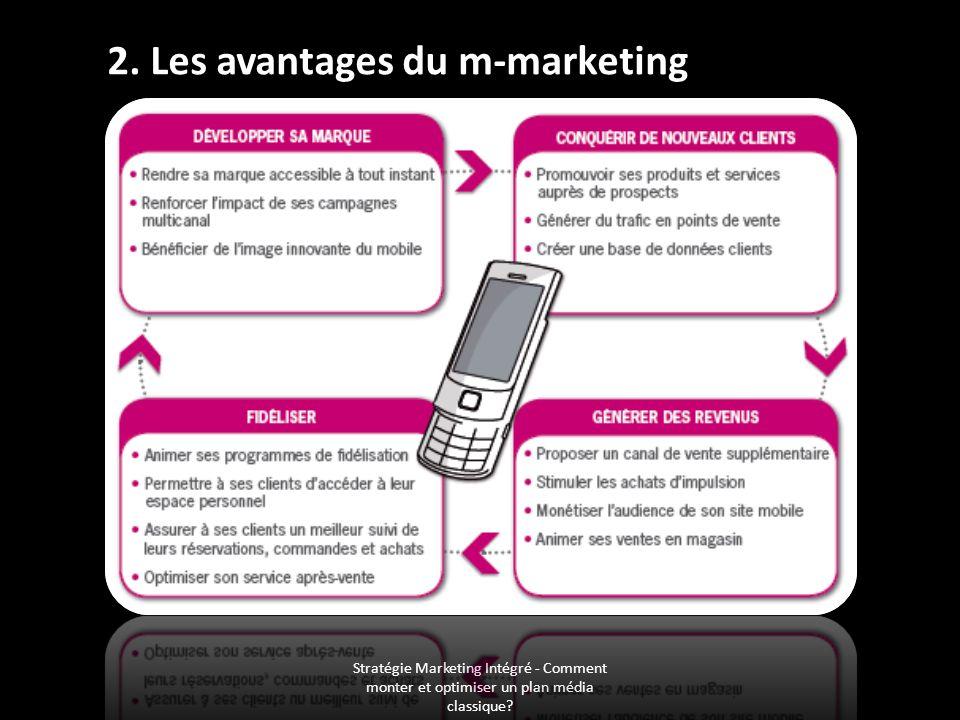 Stratégie Marketing Intégré - Comment monter et optimiser un plan média classique? 2. Les avantages du m-marketing