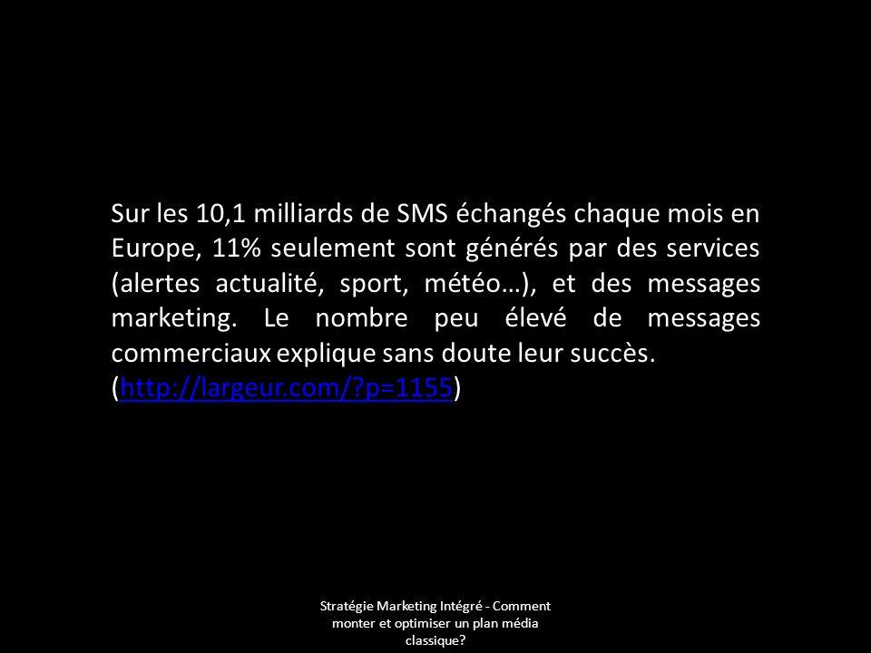Stratégie Marketing Intégré - Comment monter et optimiser un plan média classique? Sur les 10,1 milliards de SMS échangés chaque mois en Europe, 11% s