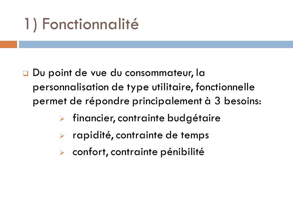 1) Fonctionnalité Du point de vue du consommateur, la personnalisation de type utilitaire, fonctionnelle permet de répondre principalement à 3 besoins