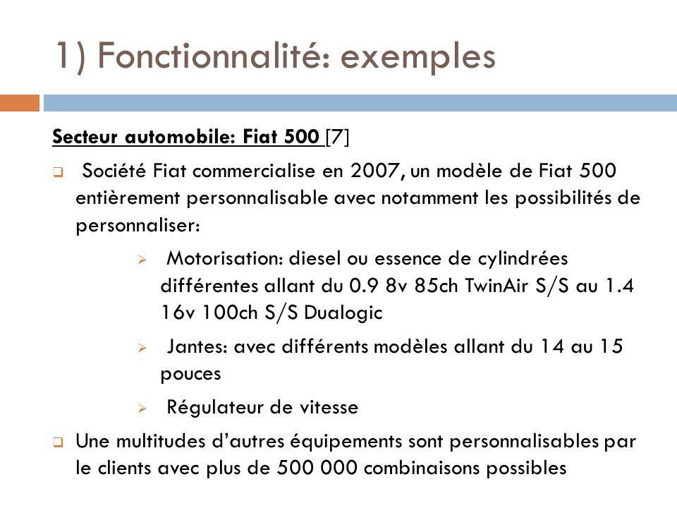 1) Fonctionnalité: exemples Secteur automobile: Fiat 500 [7] Société Fiat commercialise en 2007, un modèle de Fiat 500 entièrement personnalisable ave