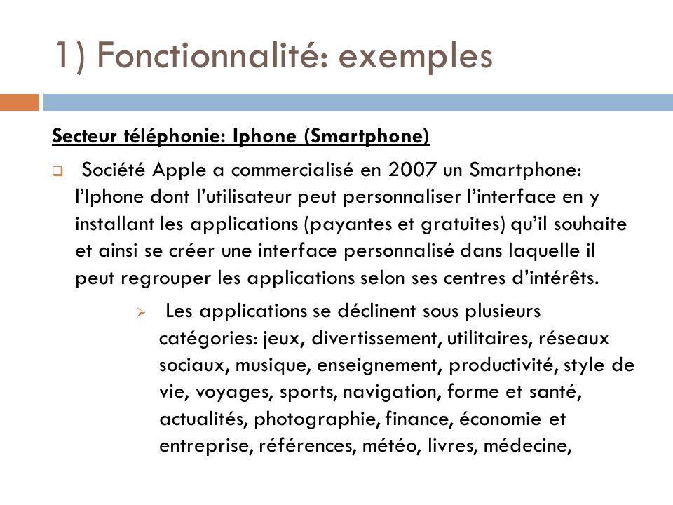 1) Fonctionnalité: exemples Secteur téléphonie: Iphone (Smartphone) Société Apple a commercialisé en 2007 un Smartphone: lIphone dont lutilisateur peu