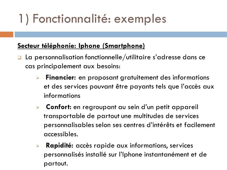 1) Fonctionnalité: exemples Secteur téléphonie: Iphone (Smartphone) La personnalisation fonctionnelle/utilitaire sadresse dans ce cas principalement a