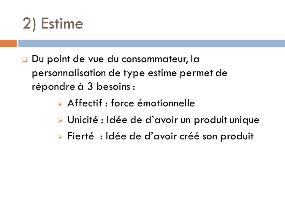 2) Estime Du point de vue du consommateur, la personnalisation de type estime permet de répondre à 3 besoins : Affectif : force émotionnelle Unicité :