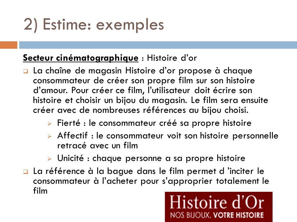 2) Estime: exemples Secteur cinématographique : Histoire dor La chaîne de magasin Histoire dor propose à chaque consommateur de créer son propre film