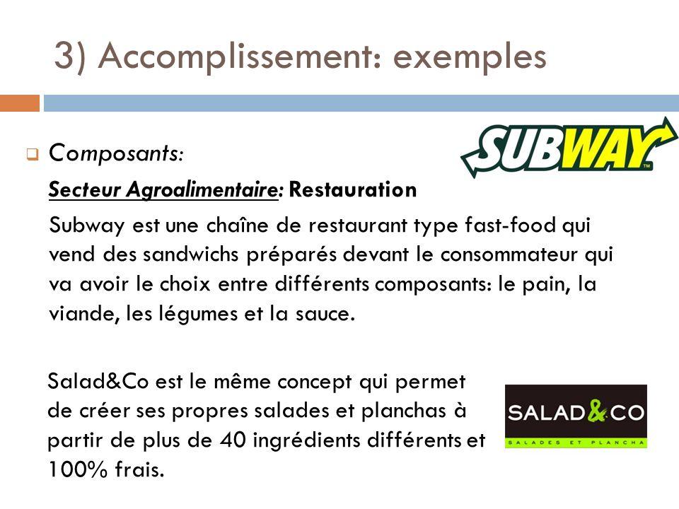 3) Accomplissement: exemples Composants: Secteur Agroalimentaire: Restauration Subway est une chaîne de restaurant type fast-food qui vend des sandwic
