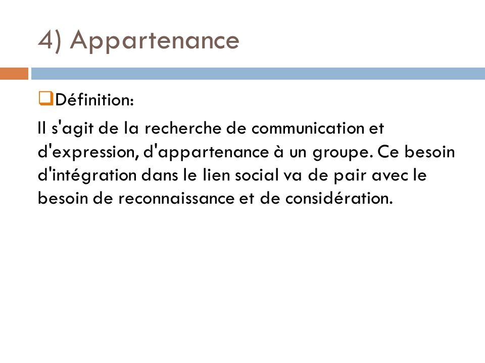 4) Appartenance Définition: Il s'agit de la recherche de communication et d'expression, d'appartenance à un groupe. Ce besoin d'intégration dans le li