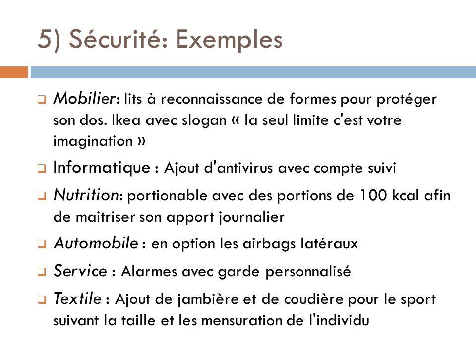5) Sécurité: Exemples Mobilier: lits à reconnaissance de formes pour protéger son dos. Ikea avec slogan « la seul limite c'est votre imagination » Inf