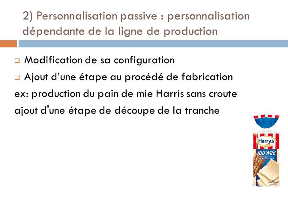 2) Personnalisation passive : personnalisation dépendante de la ligne de production Modification de sa configuration Ajout dune étape au procédé de fa